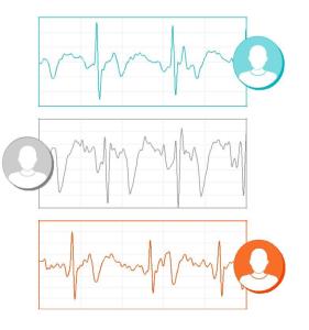 Heartbeat as password